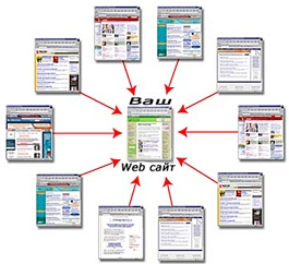 backlinks ваш сайт